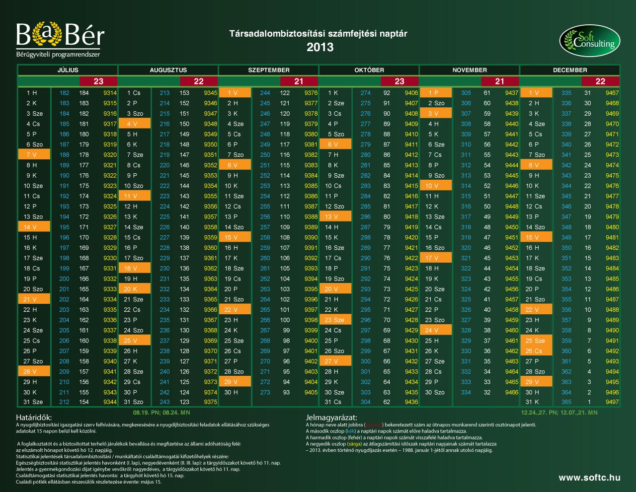 TB naptár 2013/2