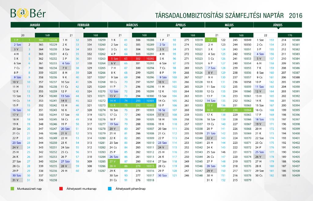 TB naptár 2016/1